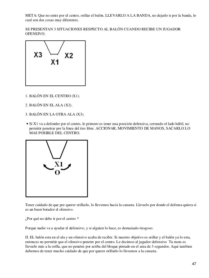 Simbolos Baloncesto