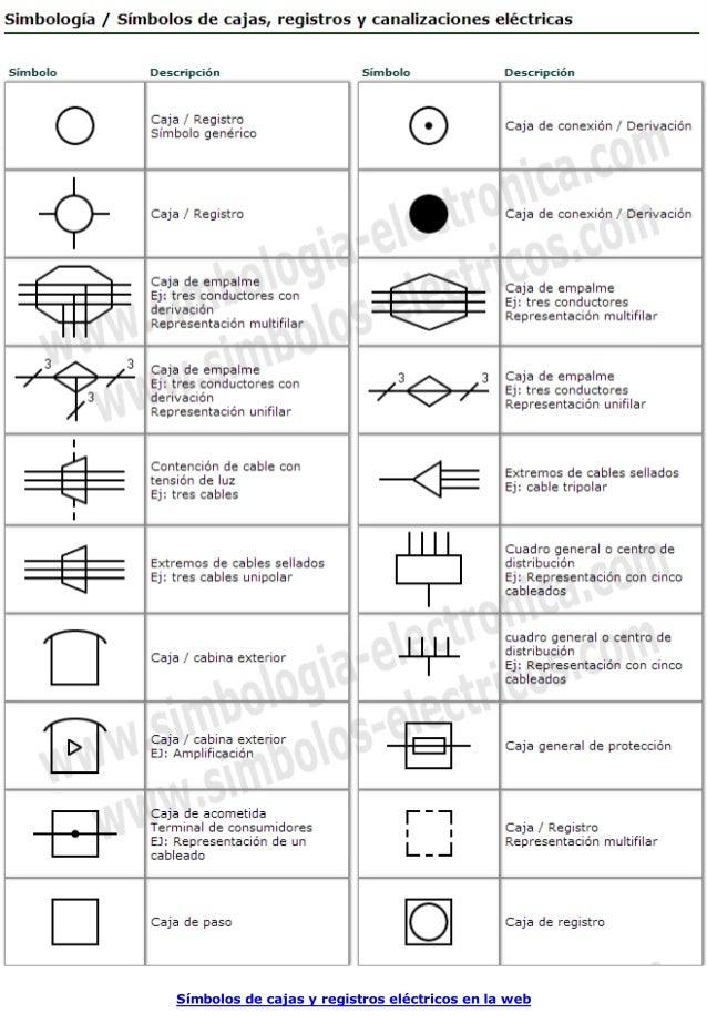 S mbolos cajas y registros el ctricos for Simbolos arquitectonicos pdf