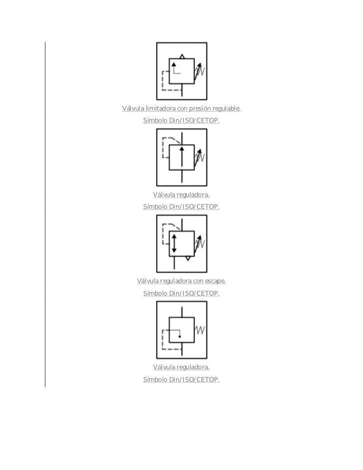 Valvula and simbolo