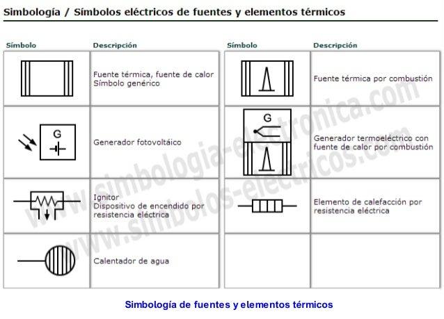 Simbolog 237 A El 233 Ctrica De Fuentes Y Elementos T 233 Rmicos