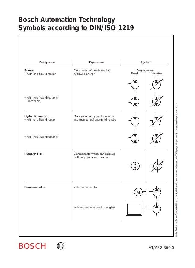 Iso 1219 hydraulic symbols pdf