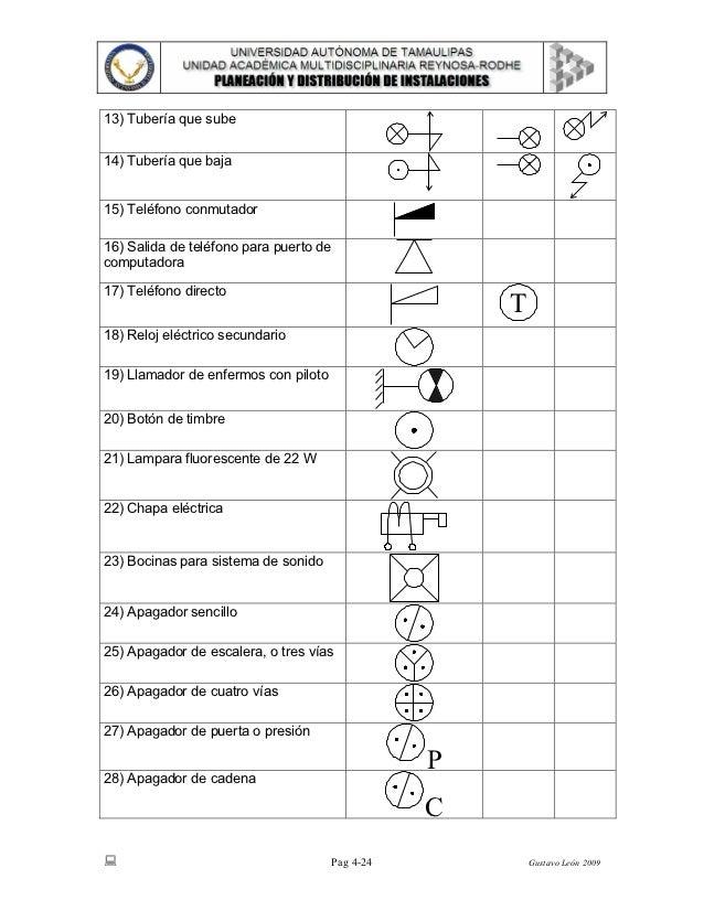 Simbolos electricos para planos