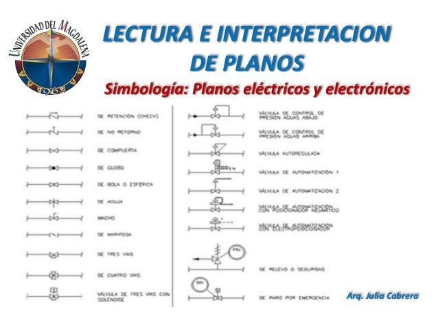Simbologia para la interpretacion de planos kinked for Simbologia de niveles en planos arquitectonicos