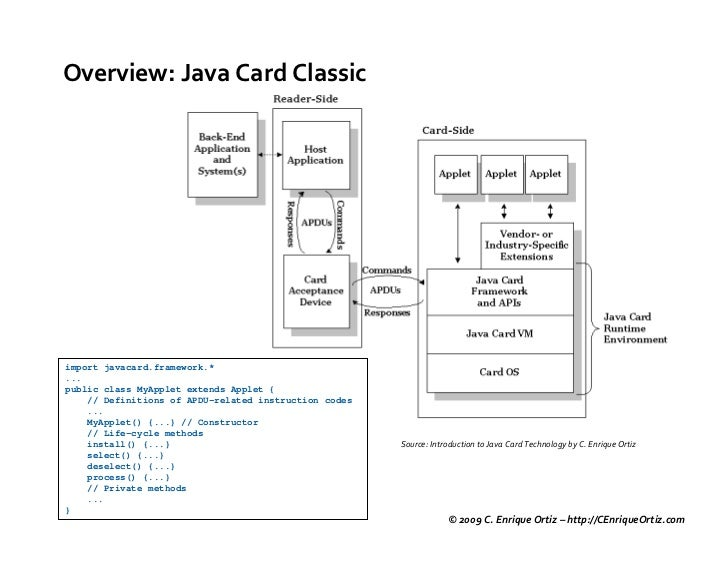 How to install applet on smart card using java - Stack Overflow