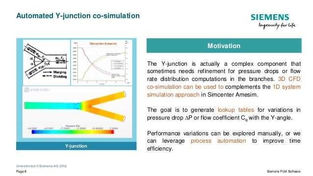 Automating 1D/3D CFD analysis workflows – Speed up design exploration…
