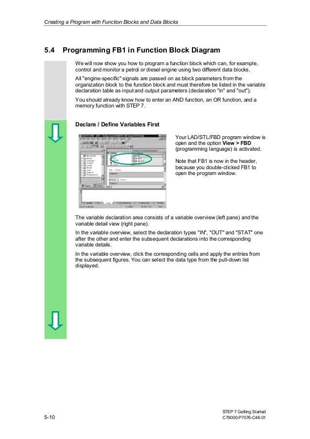 simens plc training simatic working with step 7 rh slideshare net Architecture Block Diagram Block Diagram Template