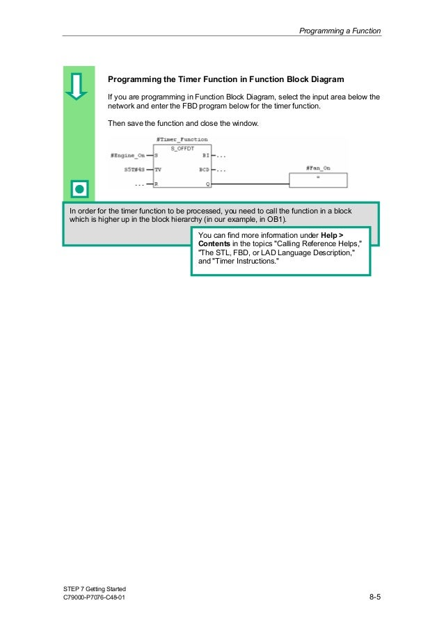 Step 7 block diagram data wiring diagrams simens plc training simatic working with step 7 rh slideshare net geology block diagram circuit block ccuart Images