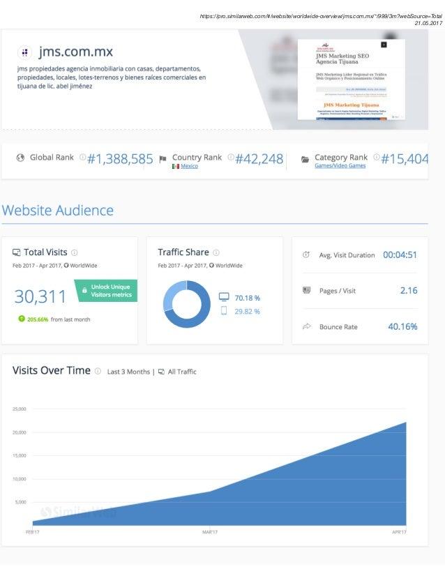 Similar jms com mx web seo report digital marketing branding online p…