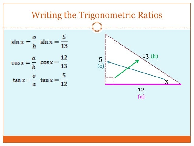 Trigonometric angles search results dunia pictures for Trigonometric ratios table 0 360