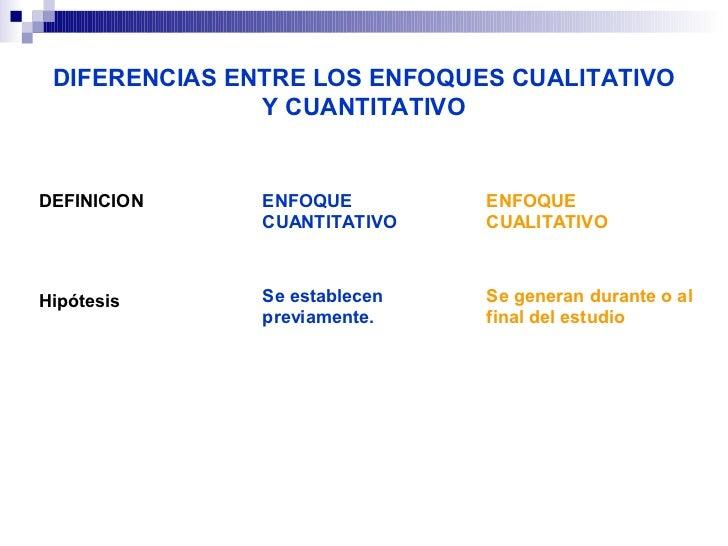 DIFERENCIAS ENTRE LOS ENFOQUES CUALITATIVO               Y CUANTITATIVODEFINICION          ENFOQUE                   ENFOQ...
