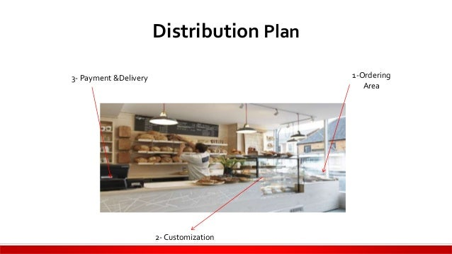 Gift Novelty Souvenir Shop Business Plan