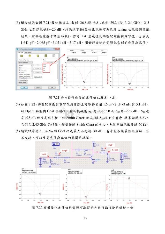 15 (3) 模擬結果如圖 7.21,最佳化後 S11 來到−26.8 dB 而 S22 來到−29.2 dB,在 2.4 GHz ~ 2..5 GHz 之間都能低於−20 dB,結果還不錯(最佳化完後可再改用 tuning 功能微調匹配 結果...