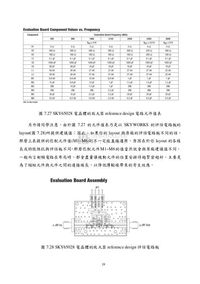 19 圖 7.27 SKY65028 電晶體的放大器 reference design 電路元件值表 另外請同學注意,由於圖 7.27 的元件值表乃是以 SKYWORKS 的評估電路板的 layout(圖 7.28)所提供建議值;因此,如果你的...
