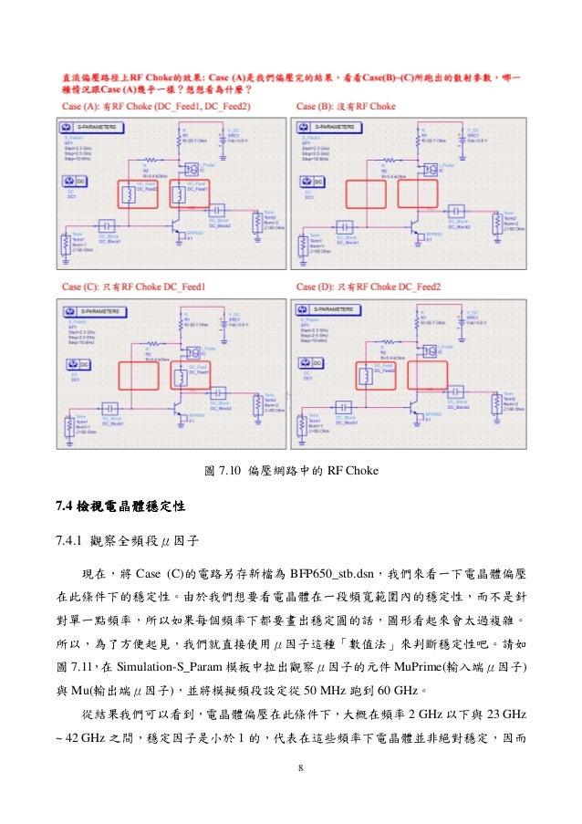 8 圖 7.10 偏壓網路中的 RF Choke 7.4 檢視電晶體穩定性檢視電晶體穩定性檢視電晶體穩定性檢視電晶體穩定性 7.4.1 觀察全頻段μ因子 現在,將 Case (C)的電路另存新檔為 BFP650_stb.dsn,我們來看一下電晶...