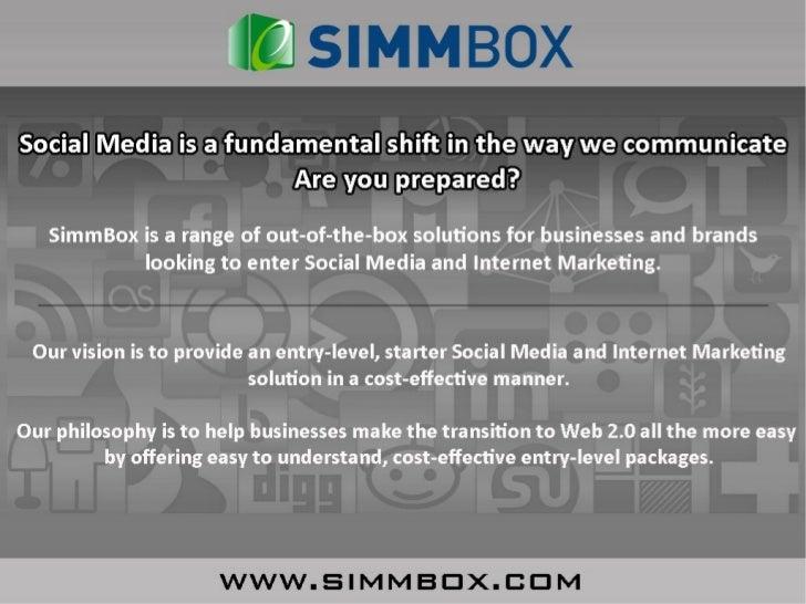 SimmBox Social Media & Internet Marketing Packages Slide 2