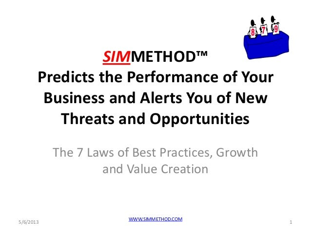 SIMMETHOD™Predicts the Performance of YourBusiness and Alerts You of NewThreats and OpportunitiesThe 7 Laws of Best Practi...