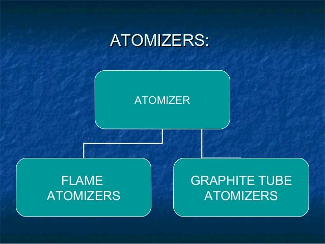 FLAME ATOMIZER:   To create flame, we need to mix an oxidant gas and a    fuel gas.   in most of the cases air-acetylene...