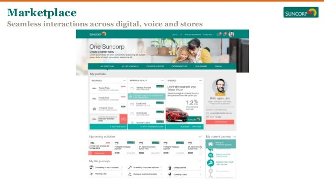 Marketplace Seamless interactions across digital, voice and stores