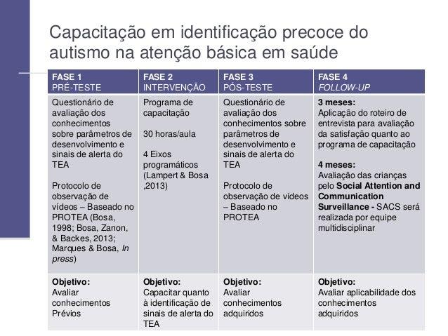 chat em portugues massagem peniana