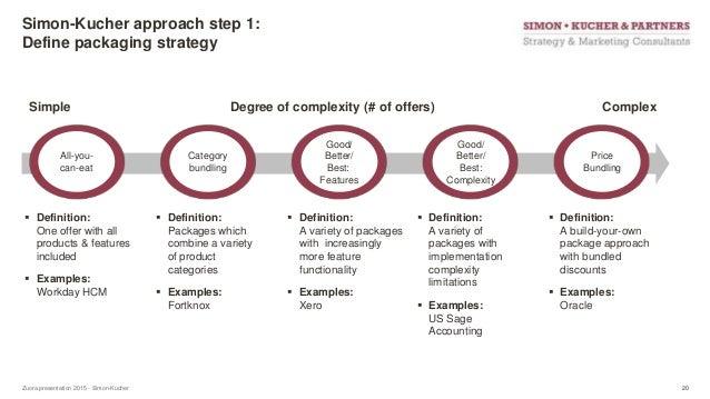 Zuora presentation 2015 - Simon-Kucher Simon-Kucher approach step 1: Define packaging strategy Degree of complexity (# of ...