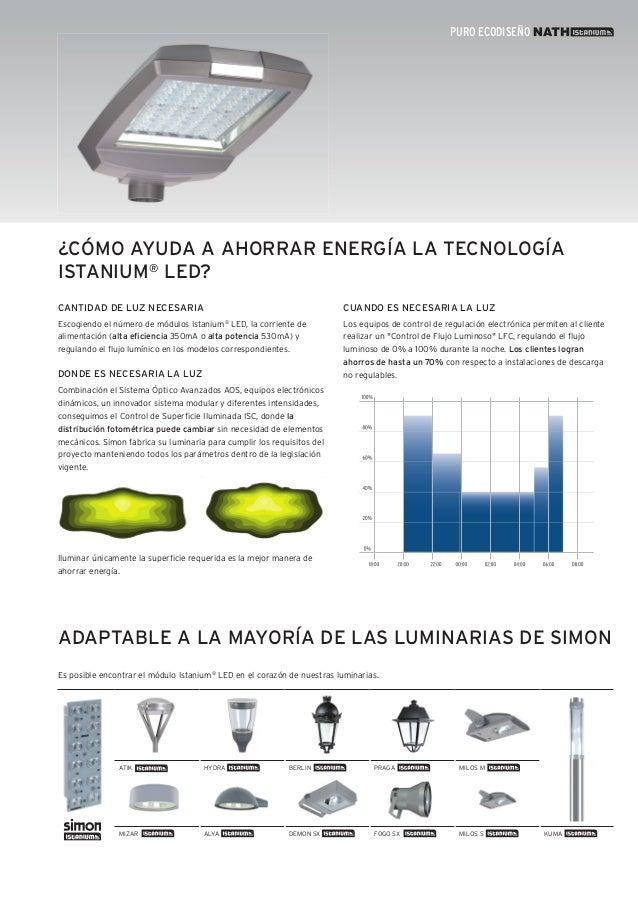 Simon Lighting Luminarias viales - Nath Istanium® LED - photo#46