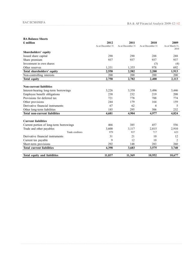 air france financial analysis