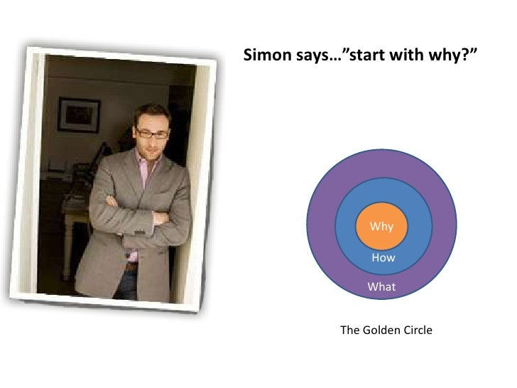 """Simon says…""""start with why?""""<br />What<br />How<br />Why<br />The Golden Circle<br />"""