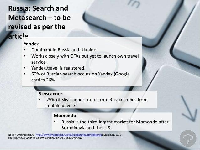 Momondo Com Ukraine Russian Market 106