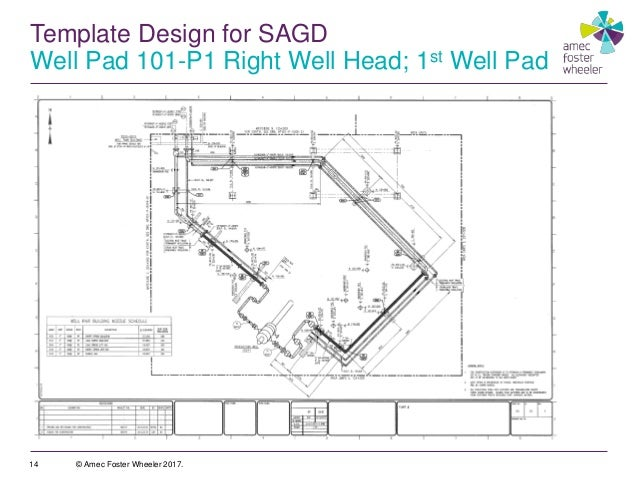 Well Design: Template Design For SAGD