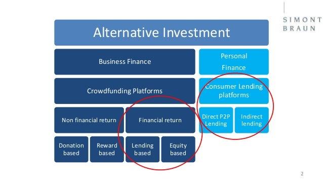 Alternative Investment Platforms (regulatory update) - FinTech Belgium