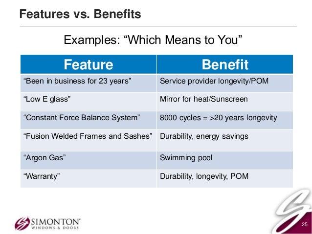 101 Examples of Features Versus Benefits