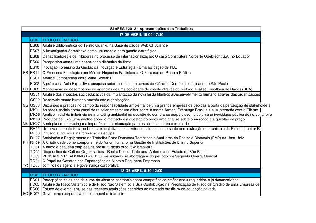 SimPEAd 2012 - Apresentações dos Trabalhos                                                         17 DE ABRIL 16:00-17:30...