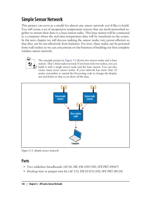 Simple Sensor Network  Parts  142 | Chapter 5: API and a Sensor Network