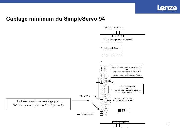 Câblage minimum du SimpleServo 94 Entrée consigne analogique  0-10 V (22-23) ou +/- 10 V (23-24)
