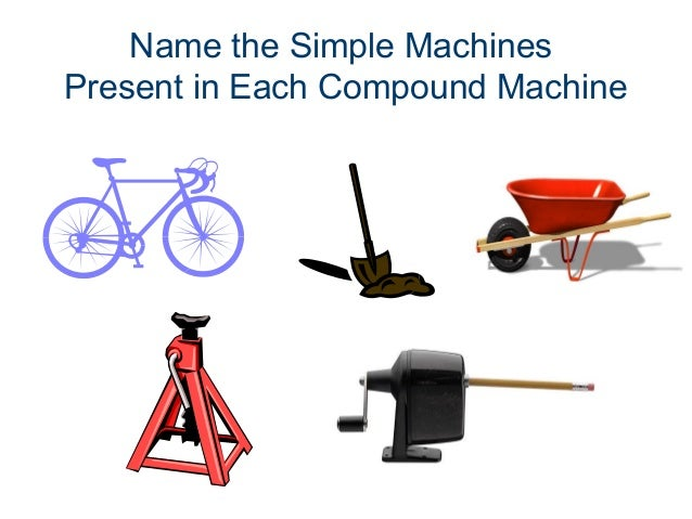 Worksheet What Is A Compound Machine simple and compound machines first class lever wedge 21