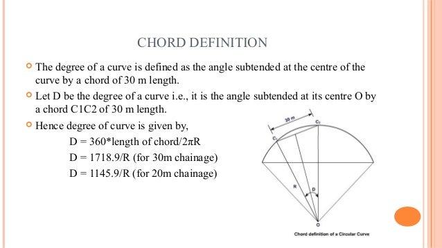 Simple Circular Curve