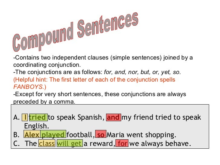 Compound Sentence — Usage and Examples