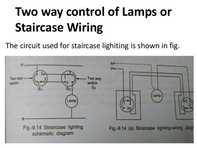 Simple control circuits in domestic installationsppteee two way control of lamps or staircase wiring the circuit asfbconference2016 Gallery