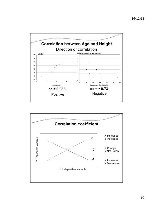 simple correlation. Black Bedroom Furniture Sets. Home Design Ideas
