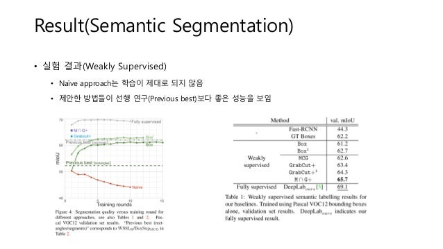 simple does it weakly supervised instance and semantic