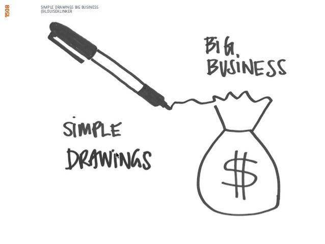 SIMPLE DRAWINGS BIG BUSINESS@LOUISEKLINKER