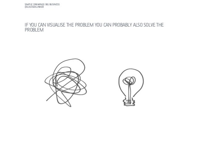 death by wordssimple drawings big businesslouiseklinker