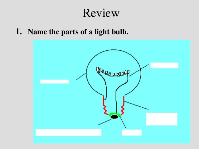 Name the parts of a light bulb.