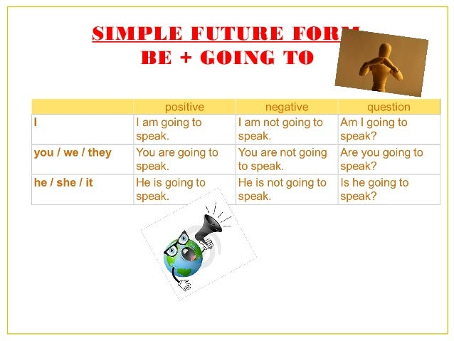Simple future will x going to – Simple Will Form