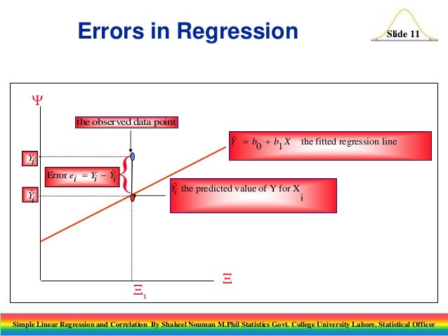 regression and correlation Introduction learning objectives: you will learn about the concepts of correlation,  linear regression, and multiple regression.