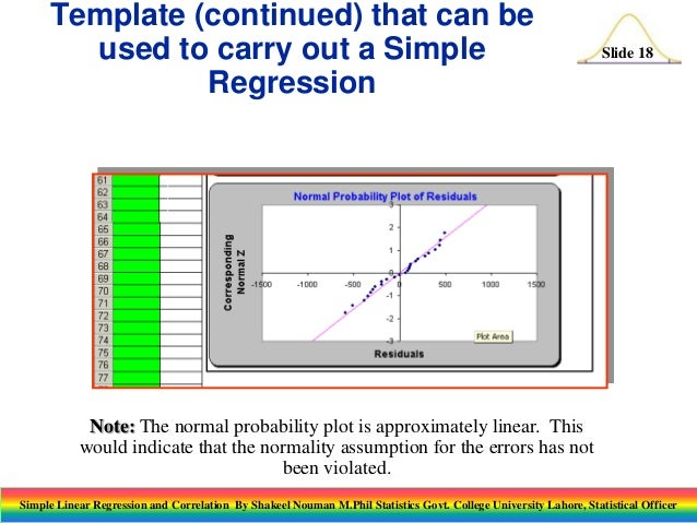 simple regression and correlation Richard waterman discusses correlation, simple regressions, and how to interpret regression coefficients correlation is the measure of the linear association between x and y waterman explains the importance of correlation, regression, and the best fit line.