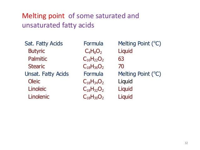 Simple lipids