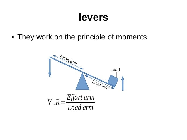 Pulleys And Levers : Simple machines gears levers pulleys wheel and axle