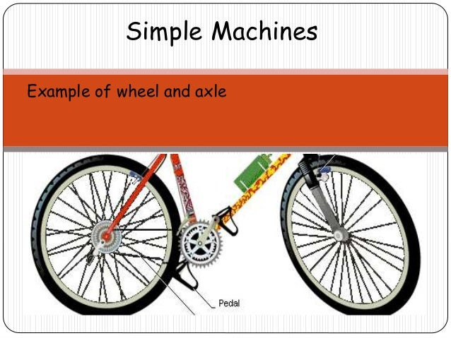 Examples Of Wheel And Axle