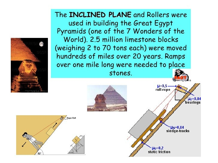 Simple Machines Used For Building The Pyramids